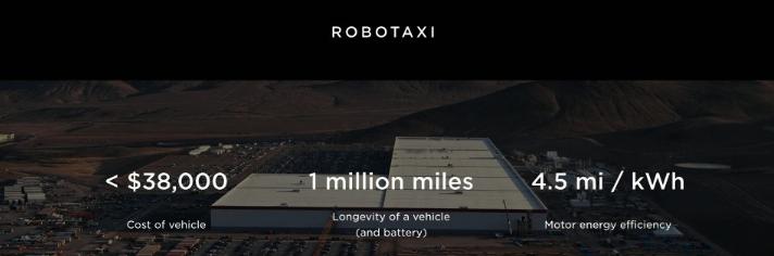 Nom : Robotaxi.PNG Affichages : 7375 Taille : 206,9 Ko