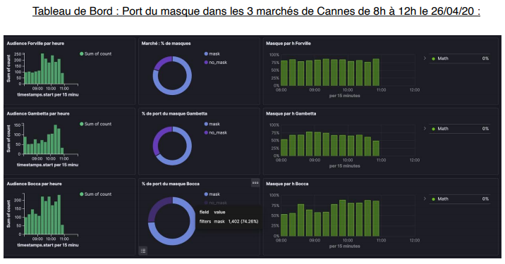 Nom : masque Cannes.PNG Affichages : 3540 Taille : 144,6 Ko