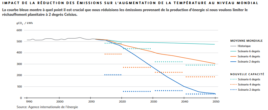 Nom : impact.png Affichages : 5945 Taille : 33,5 Ko