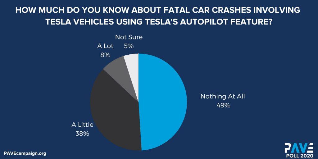 Nom : Tesla-T_FB_L-page-001-1024x512.jpg Affichages : 744 Taille : 35,6 Ko