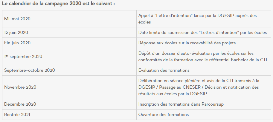 Nom : calendrier.png Affichages : 45835 Taille : 32,5 Ko