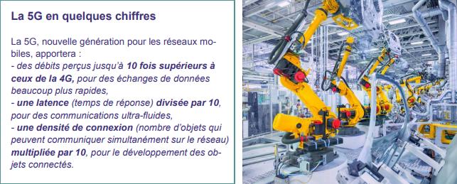 Nom : Screenshot_2020-06-30 5G la France dévoile son ambitieuse feuille de route pour un déploiement s.png Affichages : 3071 Taille : 304,2 Ko