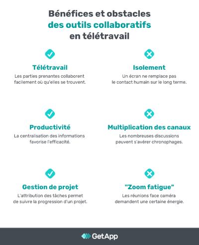 Nom : avantages-outils-collaboratifs.png Affichages : 541 Taille : 132,4 Ko