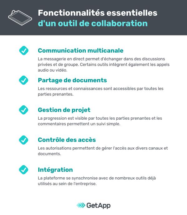 Nom : fonctionnalites-outil-collaboration.png Affichages : 544 Taille : 154,7 Ko