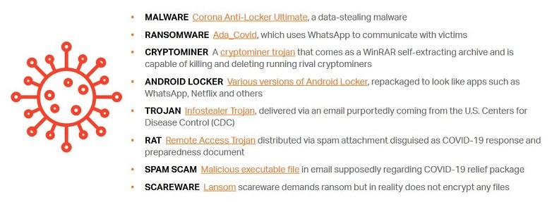 Nom : type malware - COVID.JPG Affichages : 819 Taille : 88,6 Ko