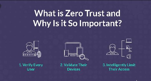 Nom : Screenshot_2020-08-14 zero trust – Recherche Google.png Affichages : 7012 Taille : 34,3 Ko