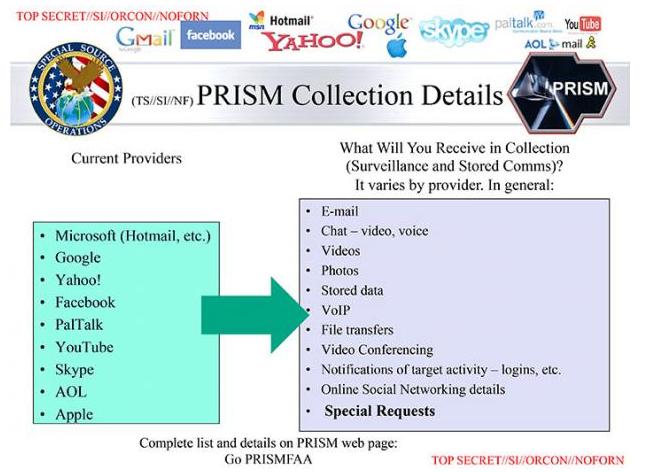 Nom : PRISM.png Affichages : 2679 Taille : 268,5 Ko