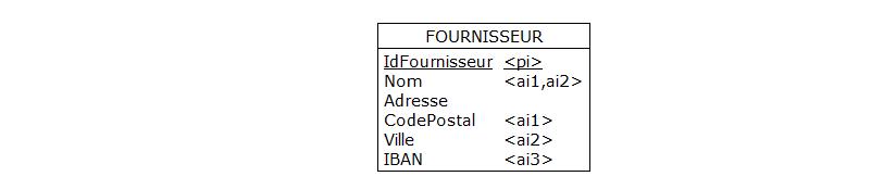 Nom : fournisseur_ai(amc).png Affichages : 538 Taille : 5,2 Ko