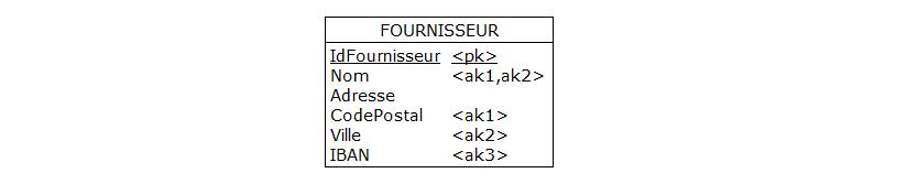 Nom : fournisseur_ak(amc)mld.png Affichages : 423 Taille : 5,1 Ko