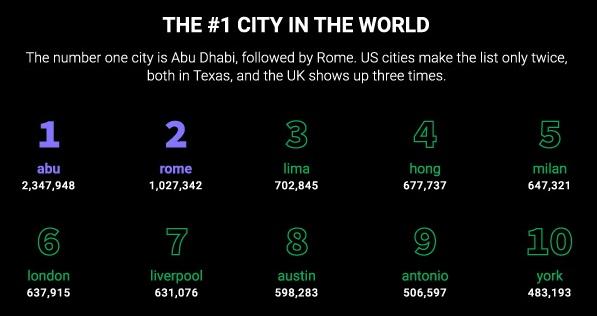 Nom : villes.png Affichages : 1290 Taille : 69,8 Ko