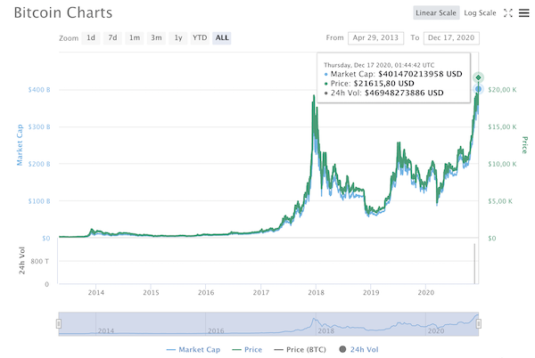Nom : Bitcoin 2000 $.png Affichages : 2911 Taille : 87,5 Ko