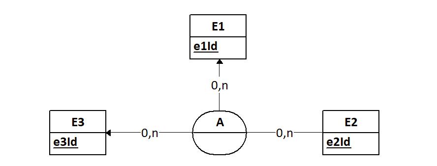 Nom : cif(ternaire)compacte(deux cif).png Affichages : 169 Taille : 6,5 Ko