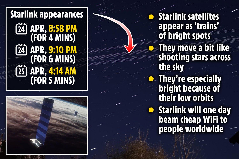 Nom : ac-comp-graphic-satellite-light-show-25-APRIL.jpg Affichages : 2220 Taille : 253,0 Ko