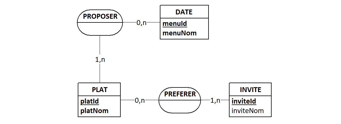 Nom : beckhton(4nf)menus.png Affichages : 11 Taille : 14,2 Ko