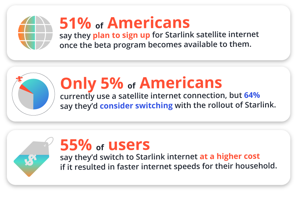 Nom : REV_starlink-survey_1.2-03.png Affichages : 2357 Taille : 83,6 Ko