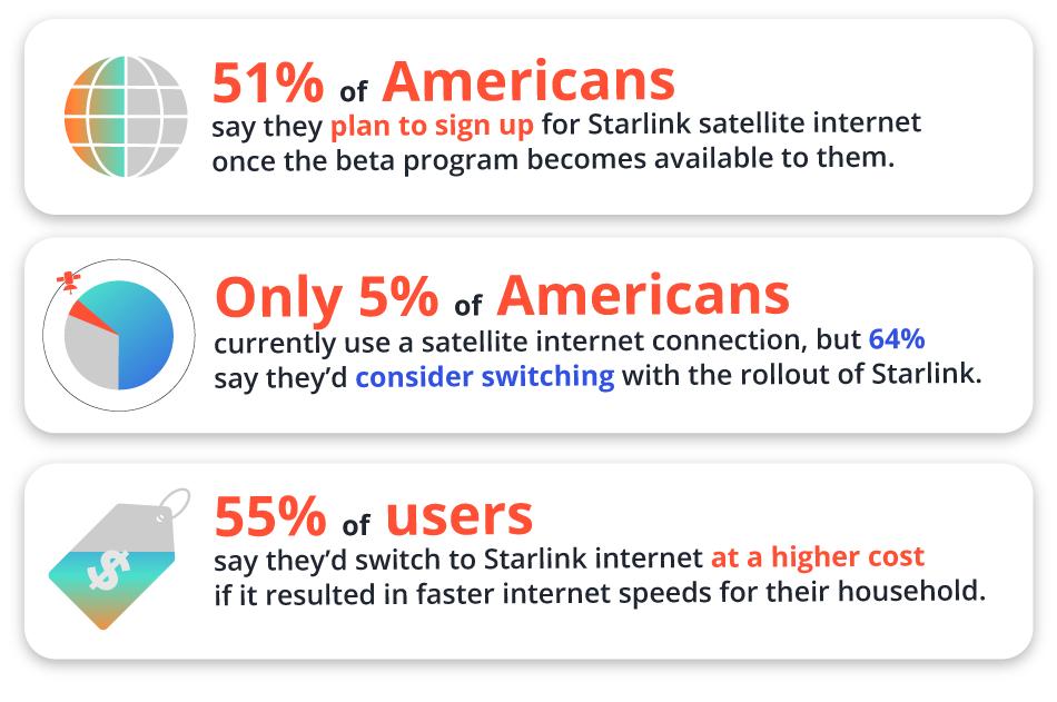 Nom : REV_starlink-survey_1.2-03.png Affichages : 2860 Taille : 83,6 Ko