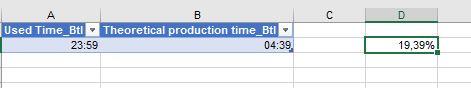 Nom : Pourcentage Btl_Excel.JPG Affichages : 19 Taille : 15,5 Ko