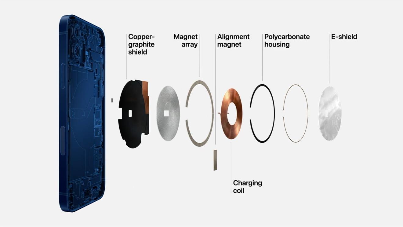 Nom : 38245-72560-MagSafe-Components-xl.jpg Affichages : 1238 Taille : 78,0 Ko