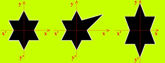 Nom : 3 étoiles_01_700x269.png Affichages : 48 Taille : 35,4 Ko