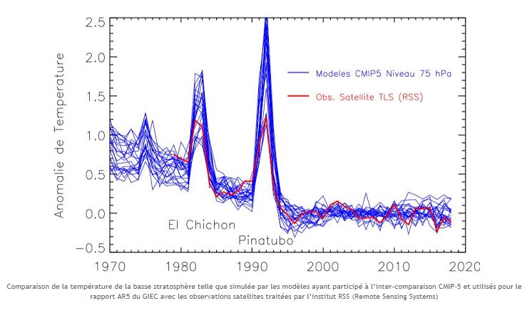 Nom : 2021-01-27 12_01_13-Chroniques du têtard mouillé_ Des précisions stratosphériques sur le livre d.png Affichages : 5239 Taille : 164,2 Ko