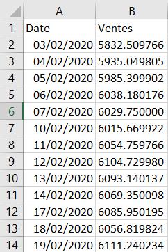 Nom : Ventes Excel.png Affichages : 68 Taille : 13,6 Ko