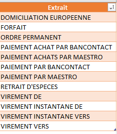 Nom : 210316 - dvp PowerQuery Extraction (New Column).png Affichages : 34 Taille : 11,7 Ko
