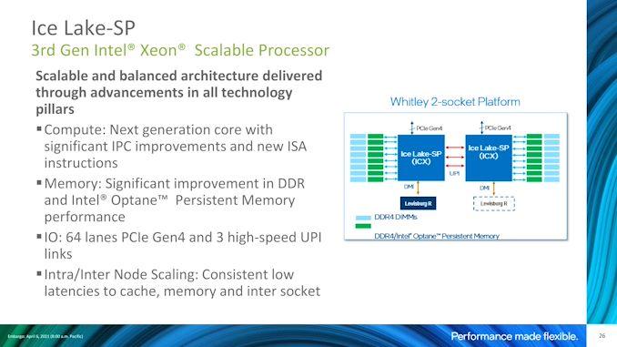 Nom : Intel 3rd Gen Xeon Scalable Workshop Presentation_FINAL-page-026_575px.jpg Affichages : 875 Taille : 46,3 Ko