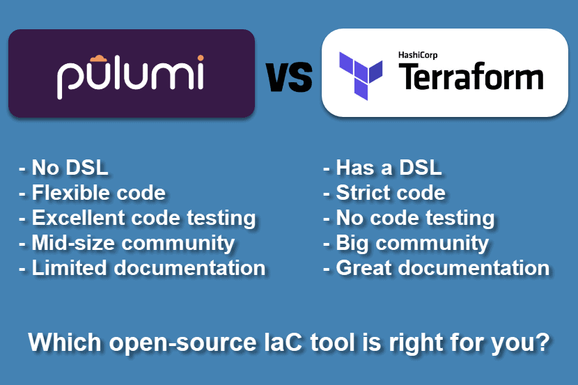 Nom : comparing-pulumi-to-terraform.png Affichages : 9662 Taille : 26,7 Ko