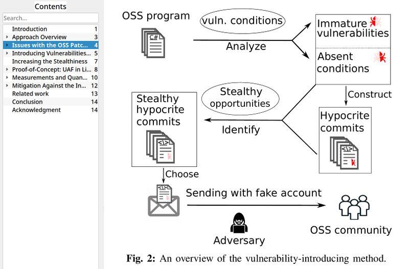 Nom : 800px-University_of_Minnesota_-_Vulnerability-introducing-method.jpg Affichages : 3200 Taille : 63,4 Ko