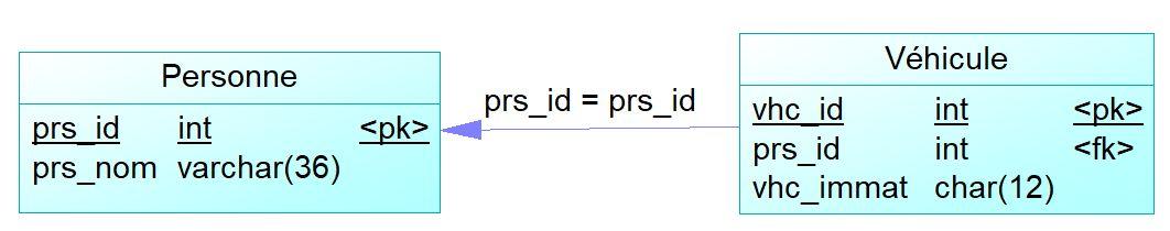 Nom : MPD prs vhc.jpg Affichages : 14 Taille : 28,9 Ko