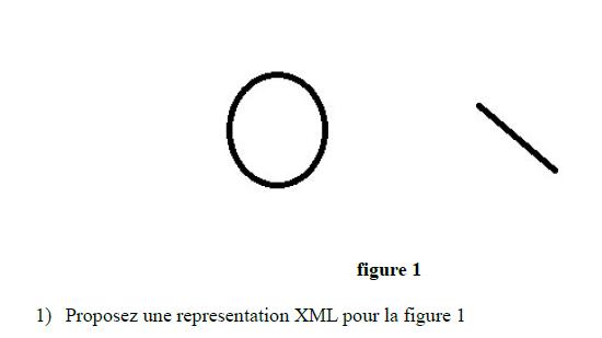 Nom : figure xml.PNG Affichages : 35 Taille : 15,2 Ko