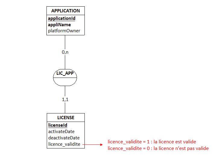 Nom : laurentSc(license_error)b.png Affichages : 132 Taille : 12,1 Ko