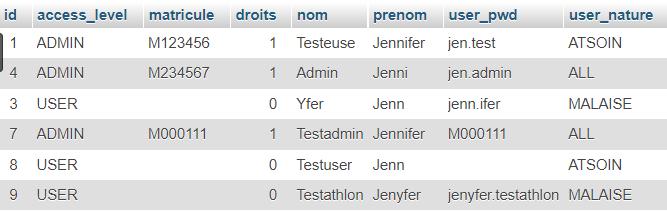 Nom : table_profil_v2.PNG Affichages : 14 Taille : 20,3 Ko