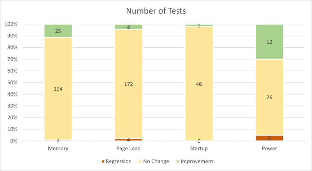 Nom : Edge-performance-tests.png Affichages : 1031 Taille : 19,7 Ko