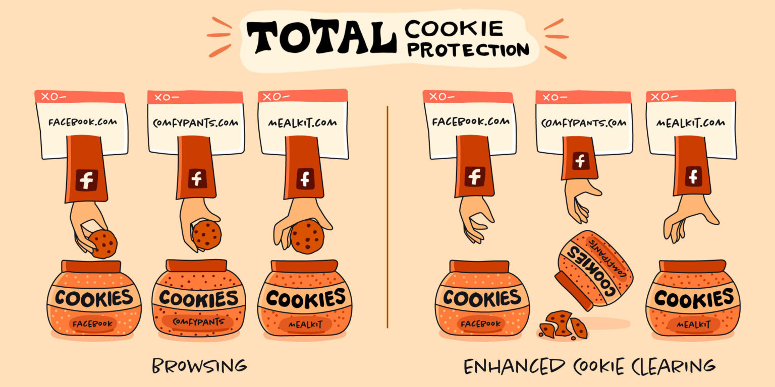 Nom : fx_release_total-cookie-clearingv3-1536x768.jpg Affichages : 2238 Taille : 185,0 Ko
