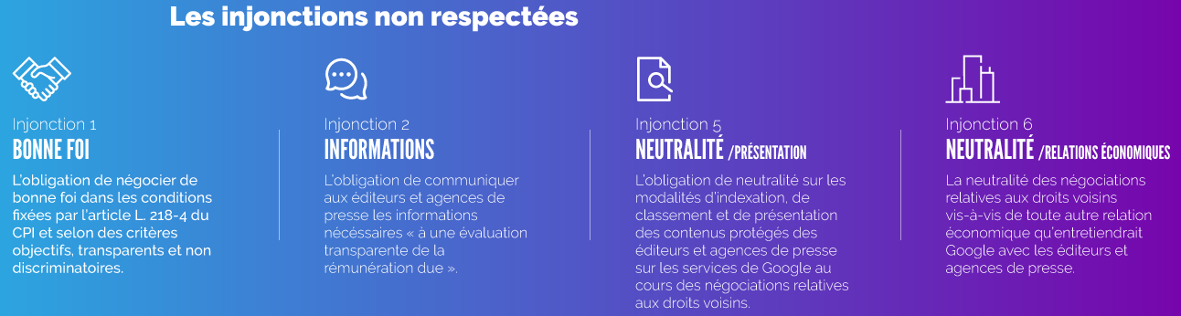 Nom : injonctions.png Affichages : 995 Taille : 85,4 Ko