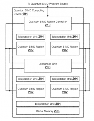 Nom : AMD-will-use-teleportation-to-improve-quantum-computers.png Affichages : 58896 Taille : 62,8 Ko