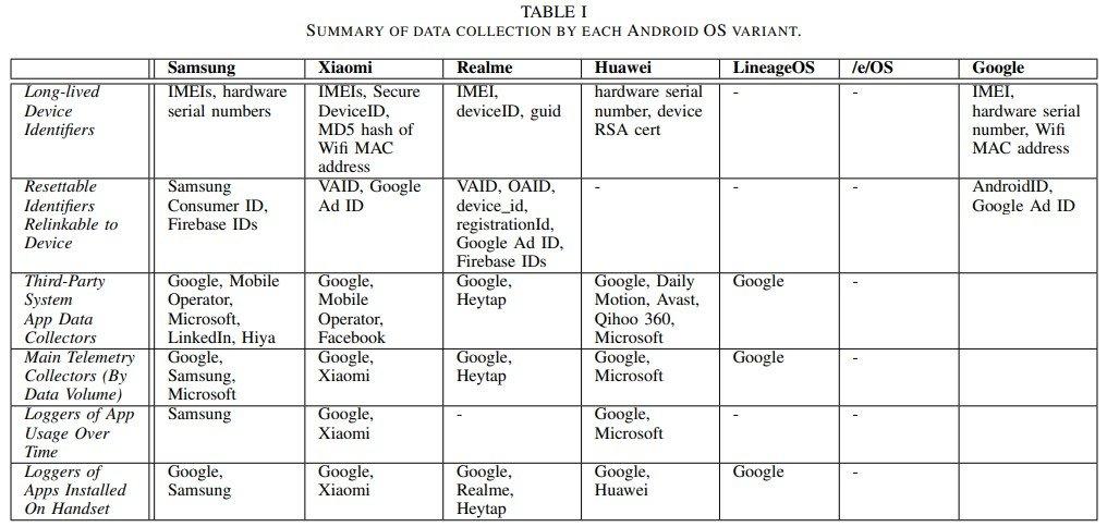 Nom : data collection summary.jpg Affichages : 26259 Taille : 91,3 Ko