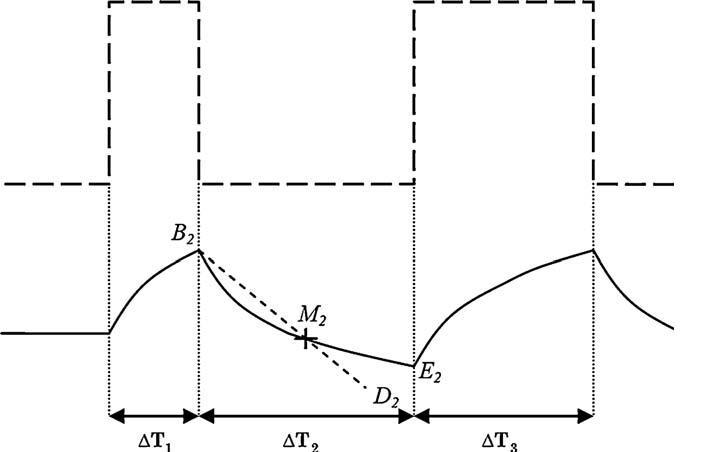 Calcul de pente - Calcul m2 piece ...