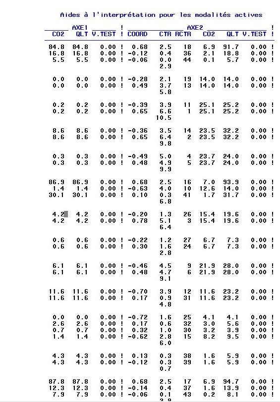 La fen tre d 39 output r duire la taille de police for Reduire fenetre