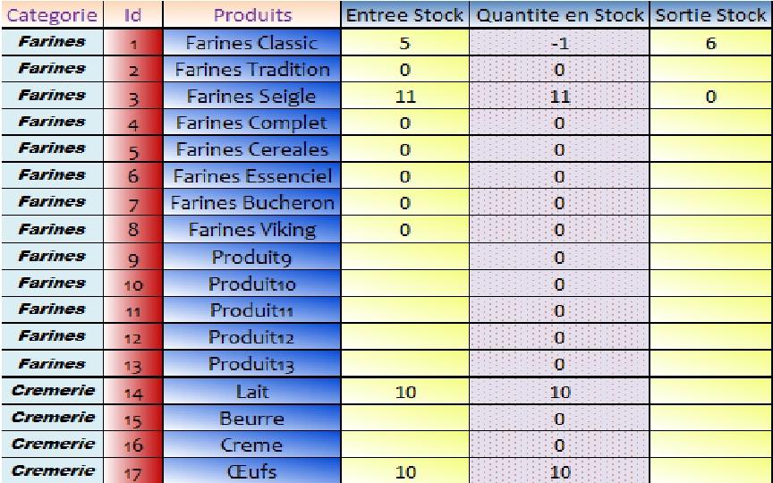 [XL-2010] Entrées et sorties de stock, comment faire