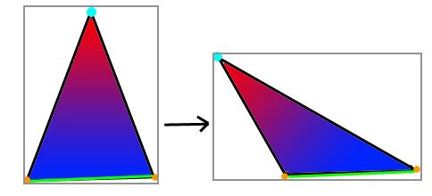 Algorithmique] Adapter une texture triangulaire avec