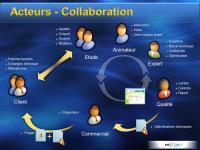 groupe de travail sur tout ce qui � rapport sur  les workflow